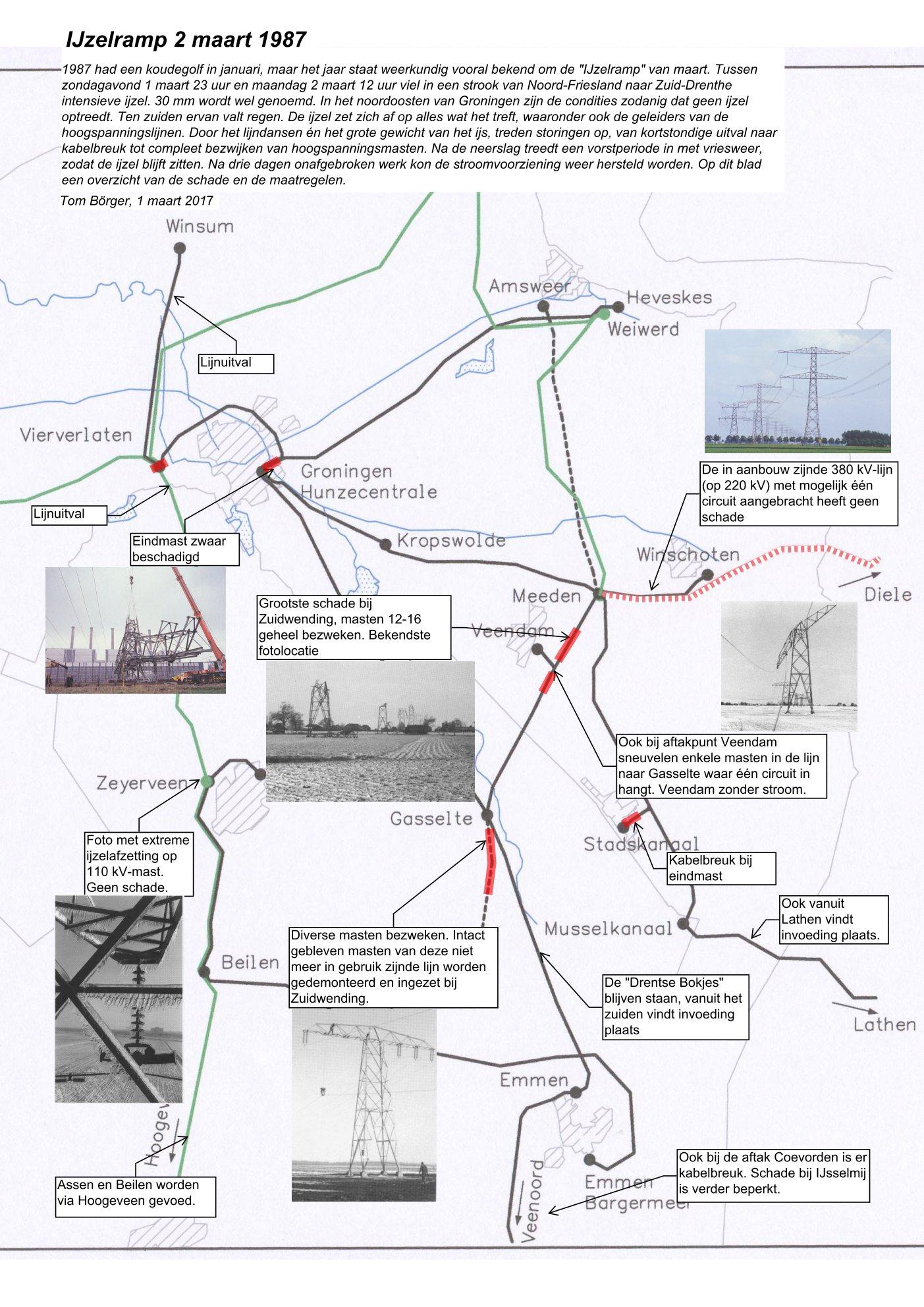 Infographic IJzelramp van 1987