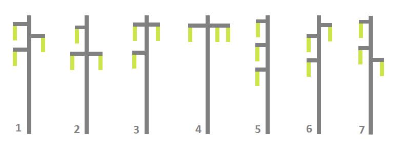 Mogelijkheden voor enkelcircuitmasten