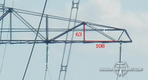 ook diagonalen meten