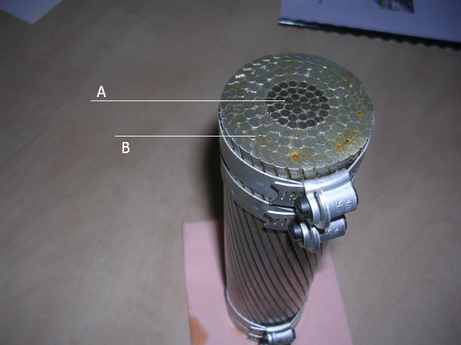 dwarsdoorsnede van een kabel