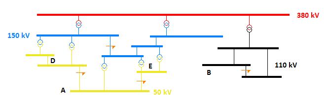 Netschema (voorbeeld)