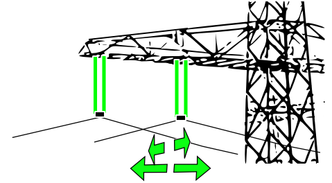 glaskappen dubbele rij recht omlaag