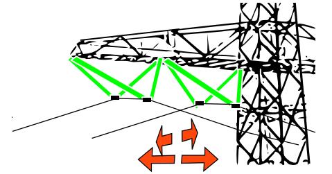 tetraëdrische ophanging