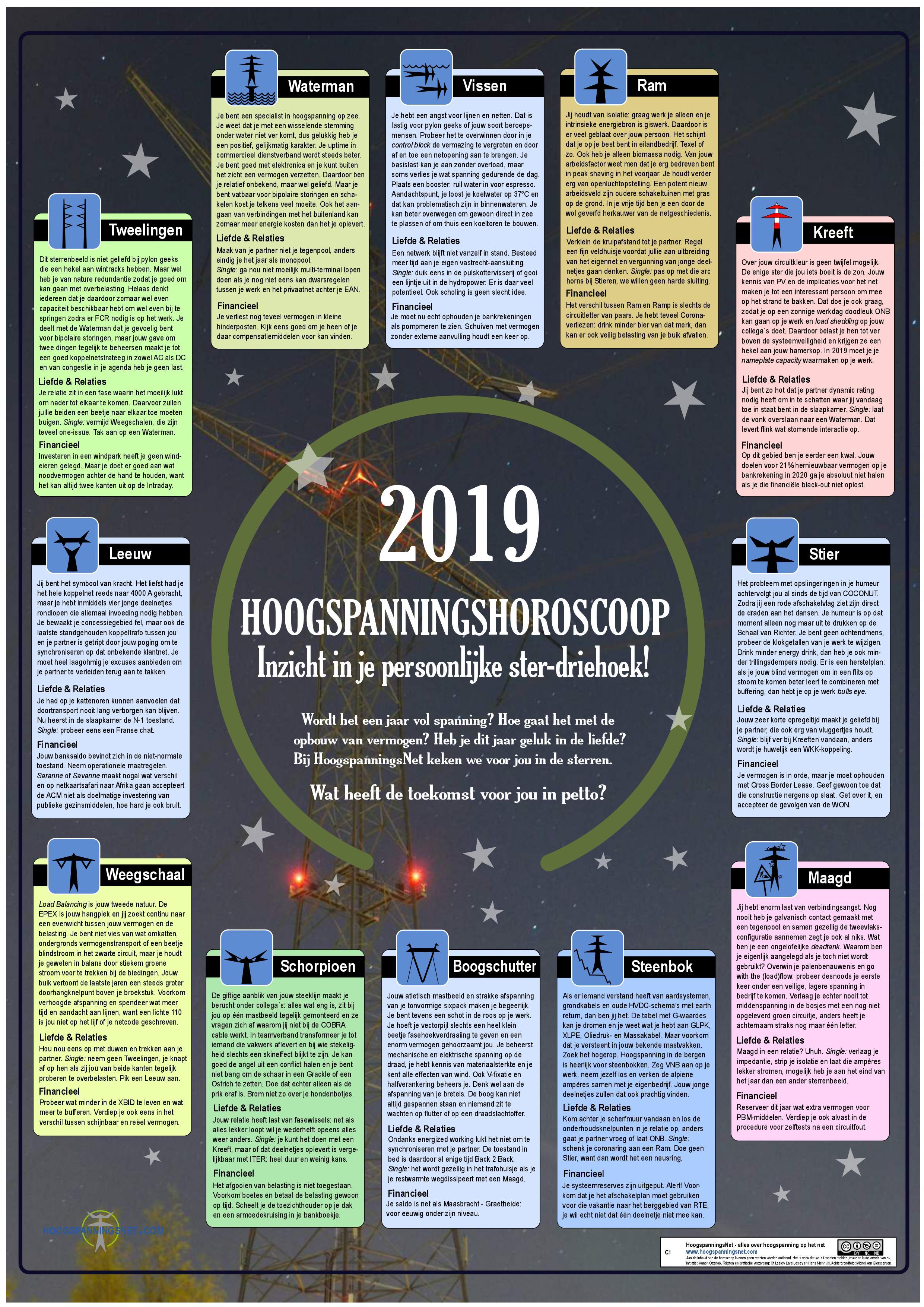 Hoogspanningshoroscoop by HoogspanningsNet