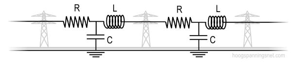 Impedantie uitgetekend