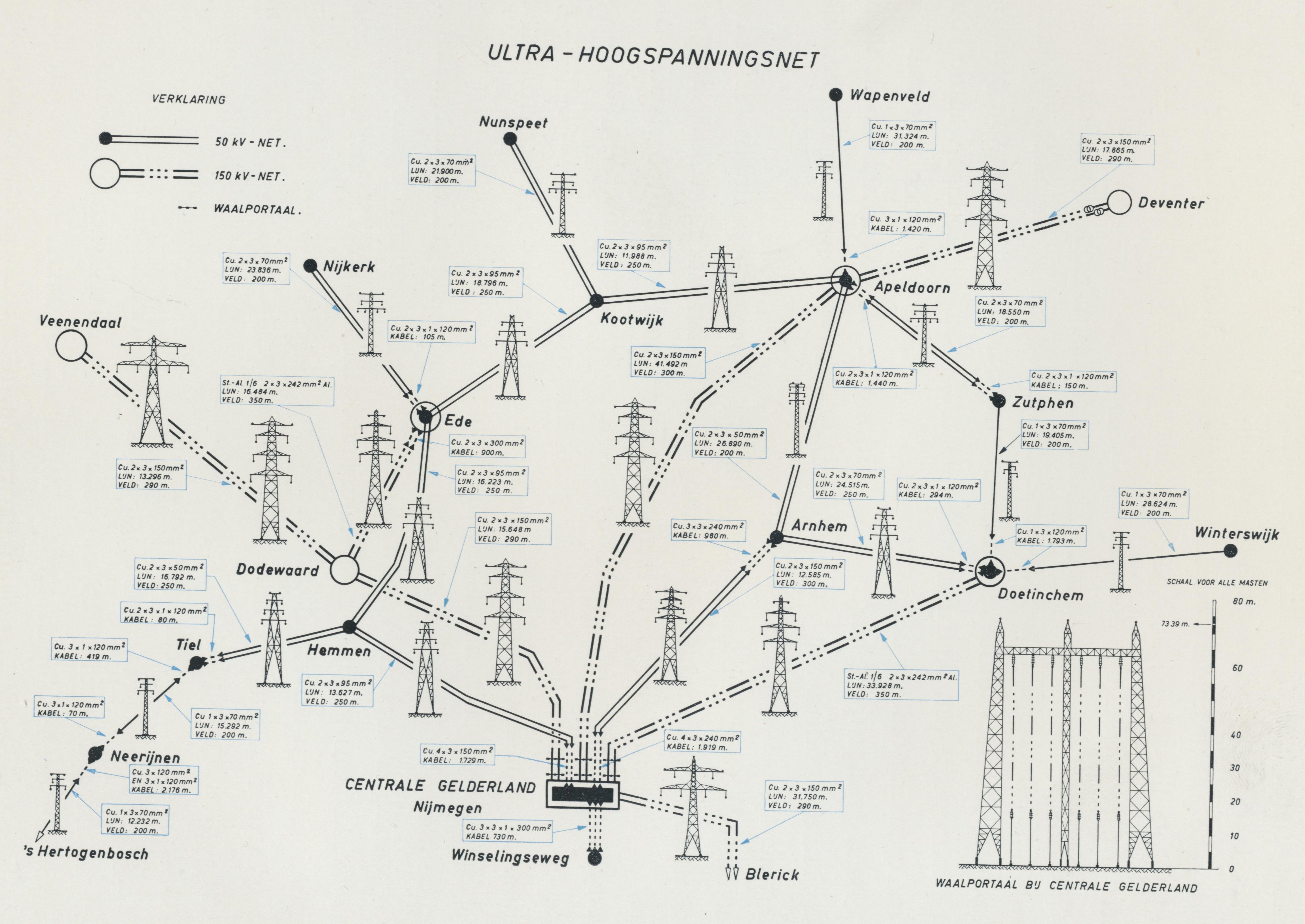 Netkaart PGEM