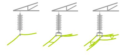 Enkelvoudige geleider of bundelgeleider