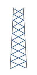Slingerverband