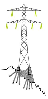 Met een trekankerfundatie wordt de mast letterlijk tegen de rots klemgetrokken