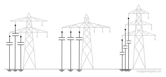 De afstand tot de grond per fasedraad wisselt per configuratie