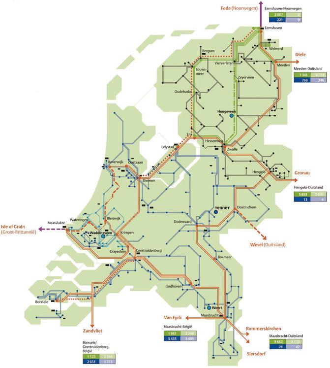 Netkaart van 2009